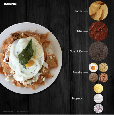 Chilaquiles ingredientes